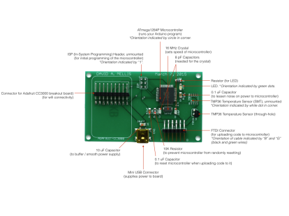 Connected Device Examples - Sensor